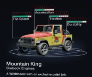 Watch Dogs 2 Vehicle Stat Calculation